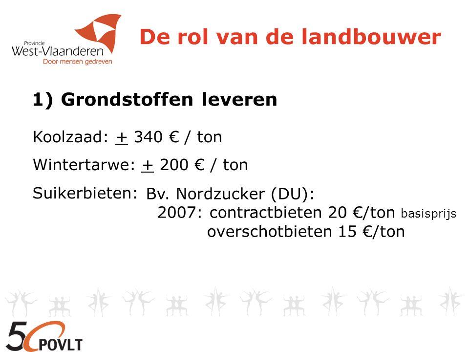De rol van de landbouwer 1) Grondstoffen leveren Koolzaad: + 340 € / ton Wintertarwe: + 200 € / ton Suikerbieten: Bv. Nordzucker (DU): 2007: contractb