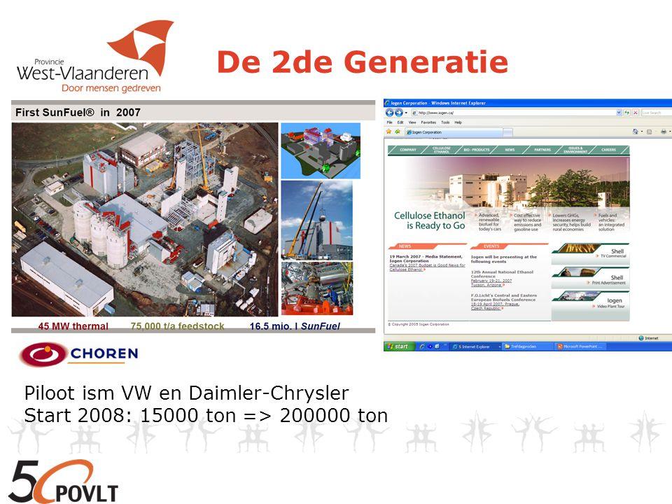 Piloot ism VW en Daimler-Chrysler Start 2008: 15000 ton => 200000 ton De 2de Generatie