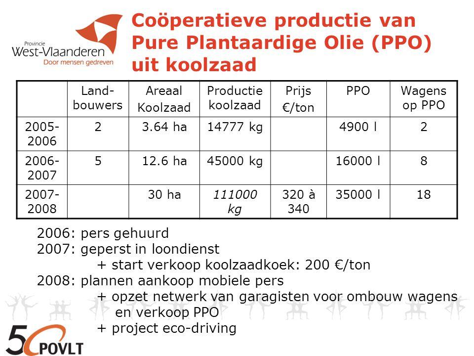 Land- bouwers Areaal Koolzaad Productie koolzaad Prijs €/ton PPOWagens op PPO 2005- 2006 23.64 ha14777 kg4900 l2 2006- 2007 512.6 ha45000 kg16000 l8 2