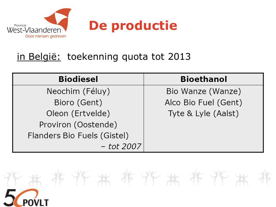 De productie in België: toekenning quota tot 2013 BiodieselBioethanol Neochim (Féluy) Bioro (Gent) Oleon (Ertvelde) Proviron (Oostende) Flanders Bio F