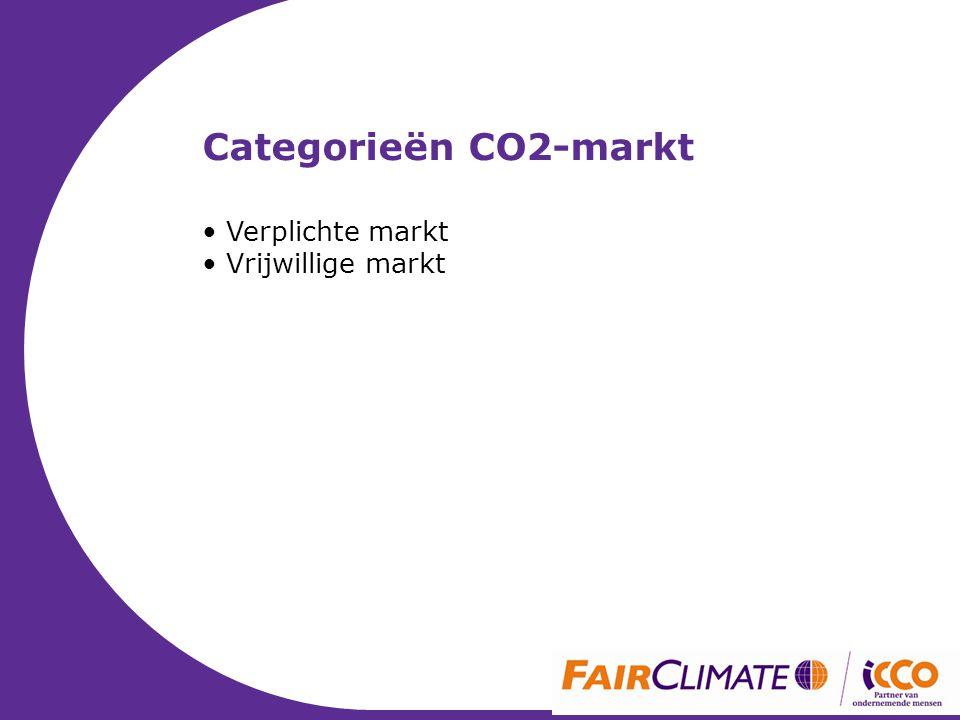 Categorieën CO2-markt • Verplichte markt • Vrijwillige markt