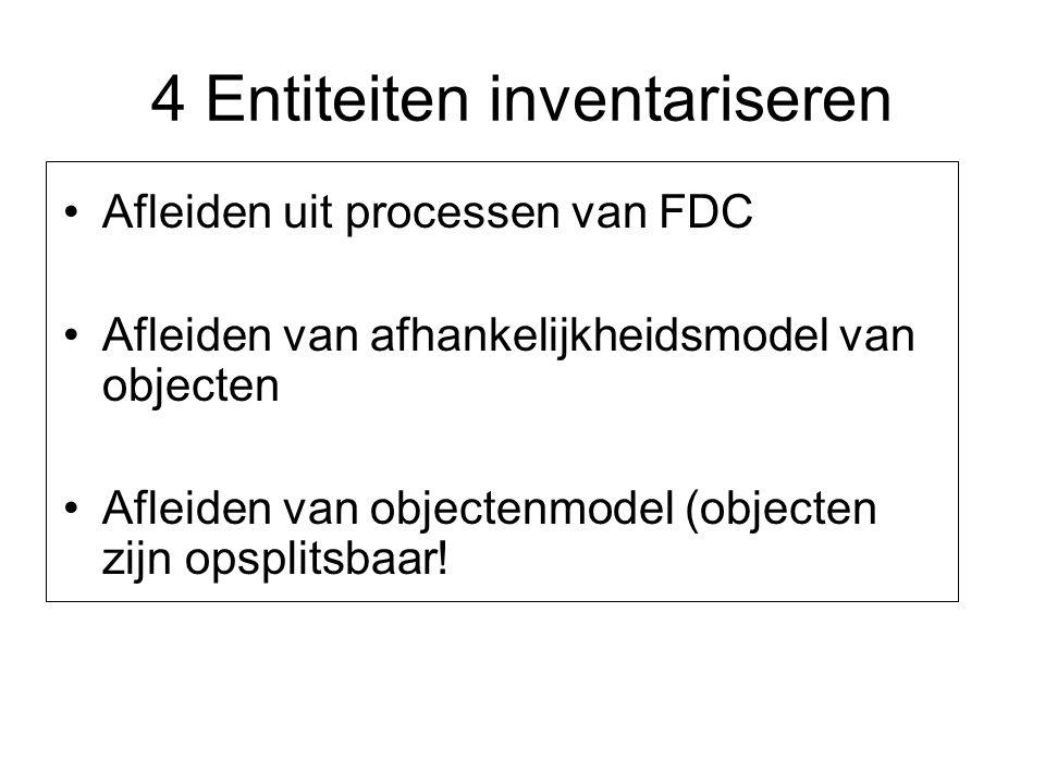 4 Entiteiten inventariseren •Afleiden uit processen van FDC •Afleiden van afhankelijkheidsmodel van objecten •Afleiden van objectenmodel (objecten zijn opsplitsbaar!