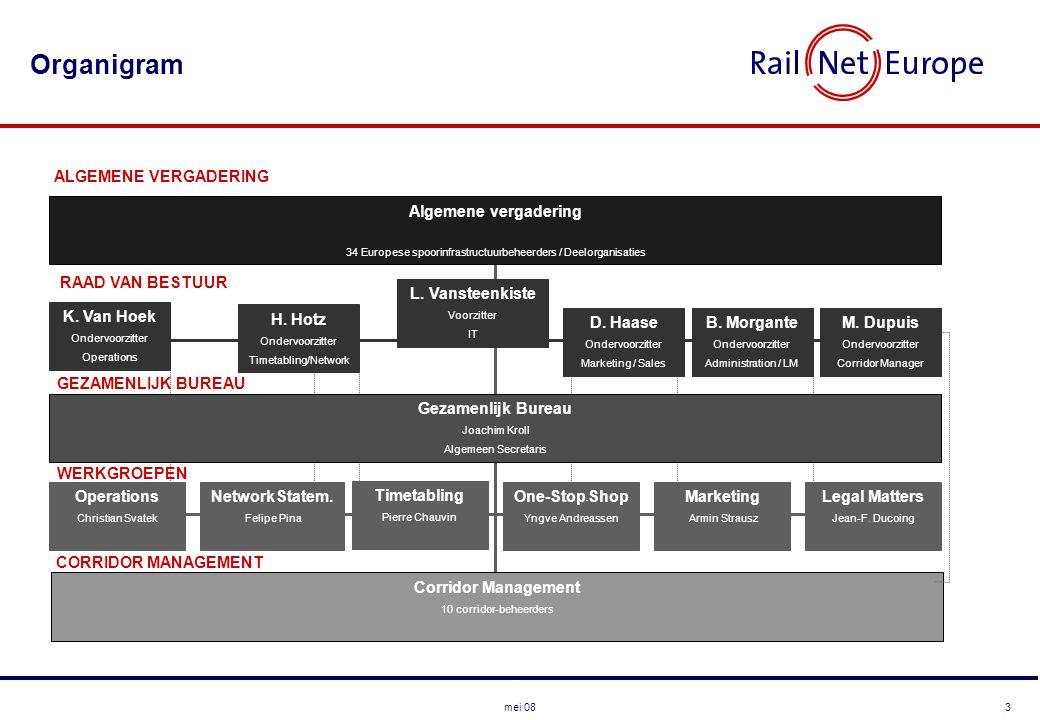 4mei 08 Business Scope De kerntaak van RNE bestaat erin om de Europese spoorinfrastructuurbeheerders bij te staan in de planning, de verkoop en het beheer van de internationale rijpaden.