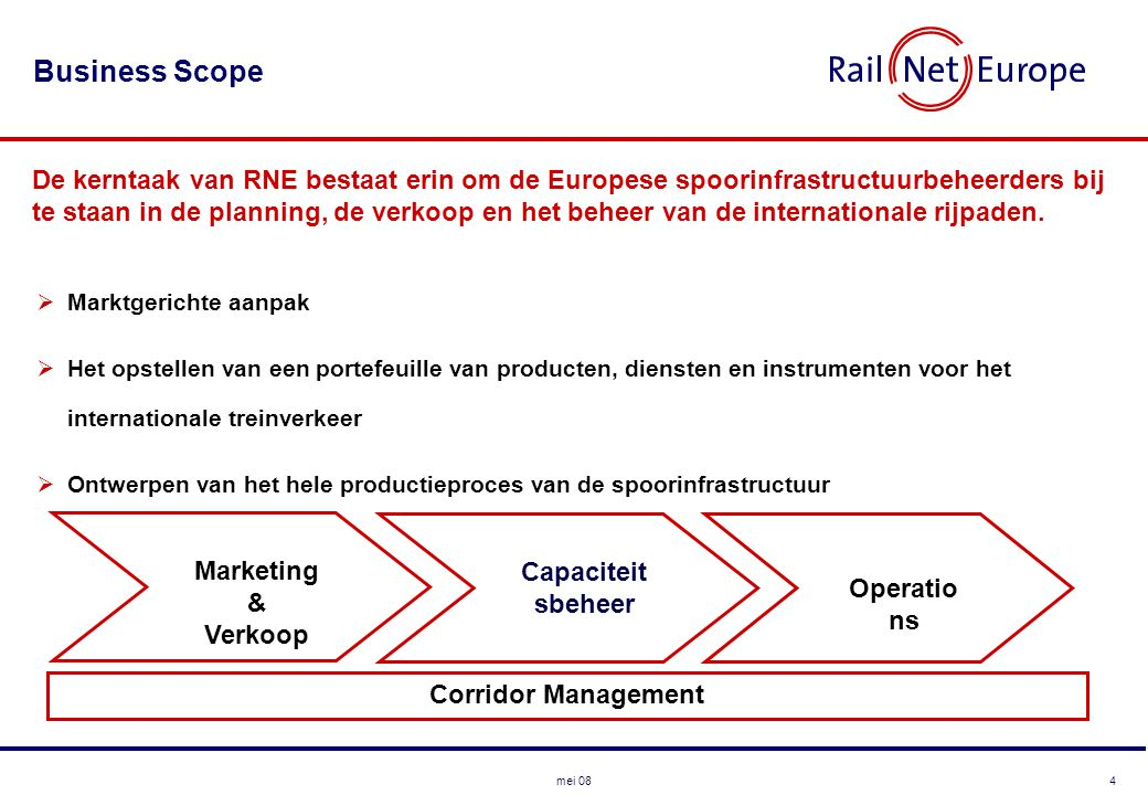 4mei 08 Business Scope De kerntaak van RNE bestaat erin om de Europese spoorinfrastructuurbeheerders bij te staan in de planning, de verkoop en het beheer van de internationale rijpaden.