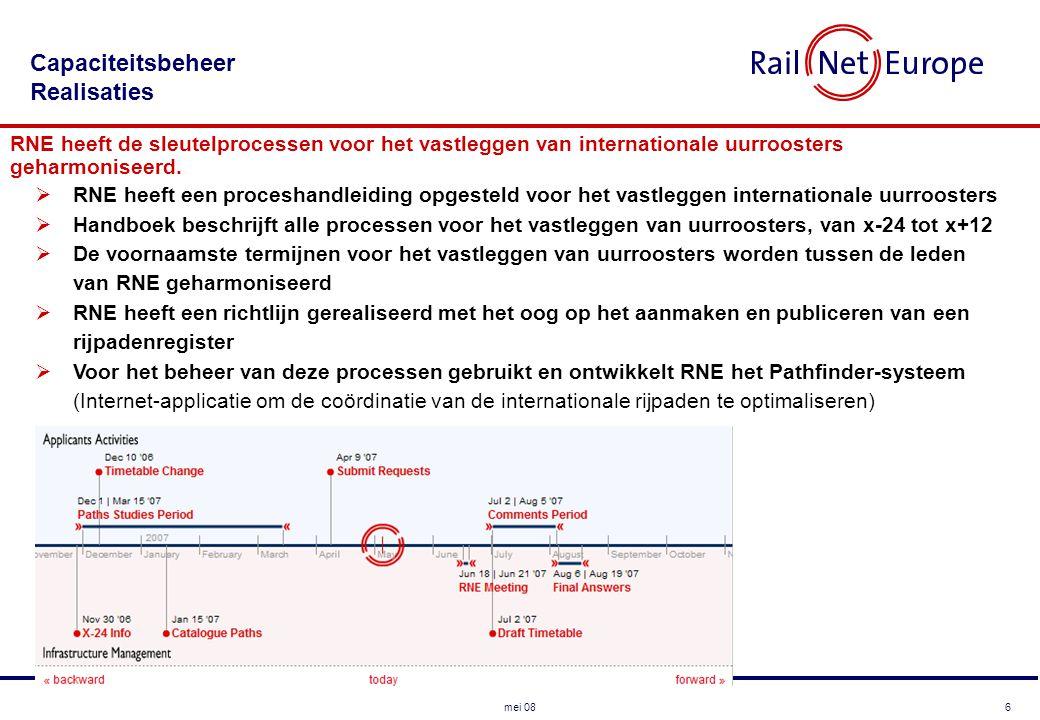 7mei 08 Capaciteitsbeheer Acties Naast het jaarlijkse vastleggen van de uurroosters, legt RNE zich momenteel toe op de invoering van het Late Path Request en het Short Term Path Request in het Pathfinder systeem.