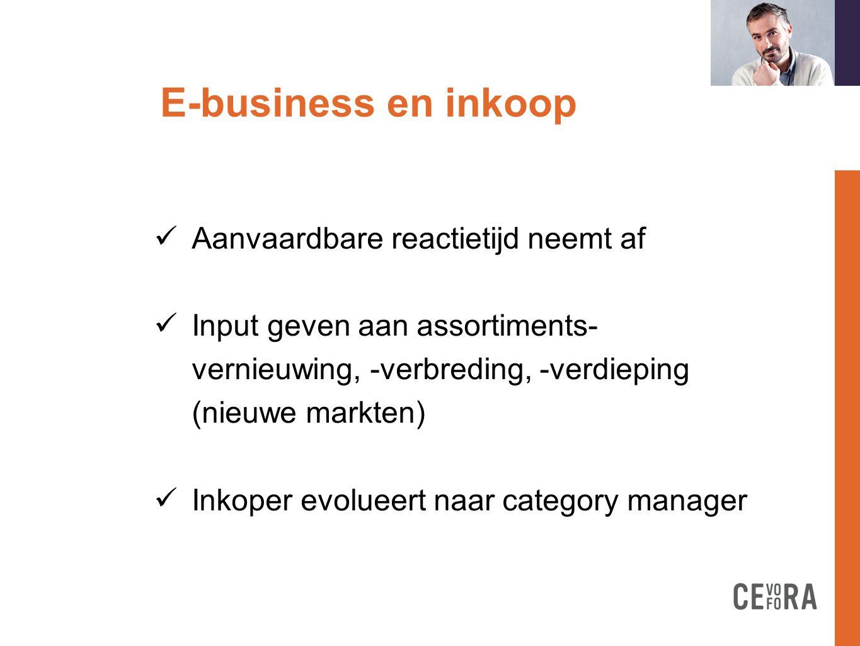 E-business en inkoop formation doit  Aanvaardbare reactietijd neemt af  Input geven aan assortiments- vernieuwing, -verbreding, -verdieping (nieuwe