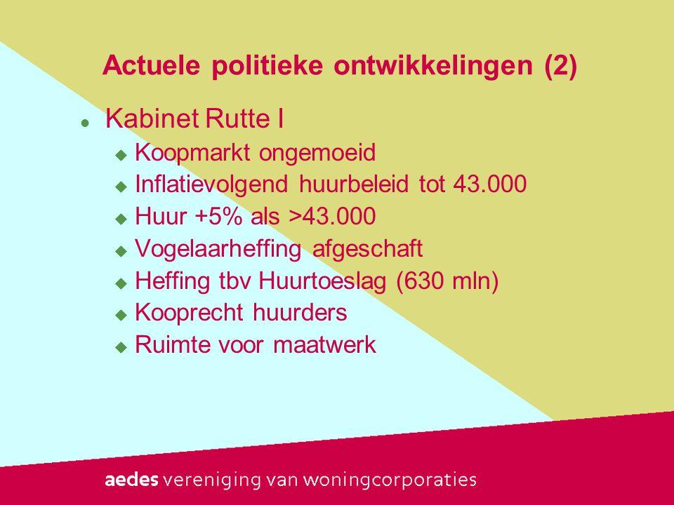 Actuele politieke ontwikkelingen (2)  Kabinet Rutte I  Koopmarkt ongemoeid  Inflatievolgend huurbeleid tot 43.000  Huur +5% als >43.000  Vogelaarheffing afgeschaft  Heffing tbv Huurtoeslag (630 mln)  Kooprecht huurders  Ruimte voor maatwerk