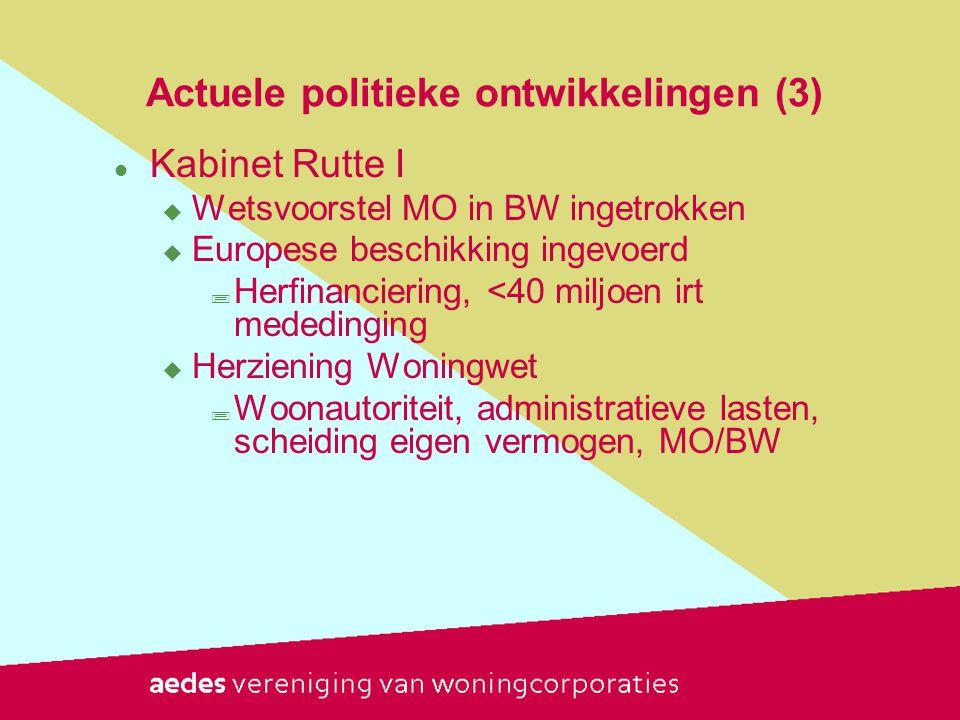 Actuele politieke ontwikkelingen (3)  Kabinet Rutte I  Wetsvoorstel MO in BW ingetrokken  Europese beschikking ingevoerd  Herfinanciering, <40 miljoen irt mededinging  Herziening Woningwet  Woonautoriteit, administratieve lasten, scheiding eigen vermogen, MO/BW