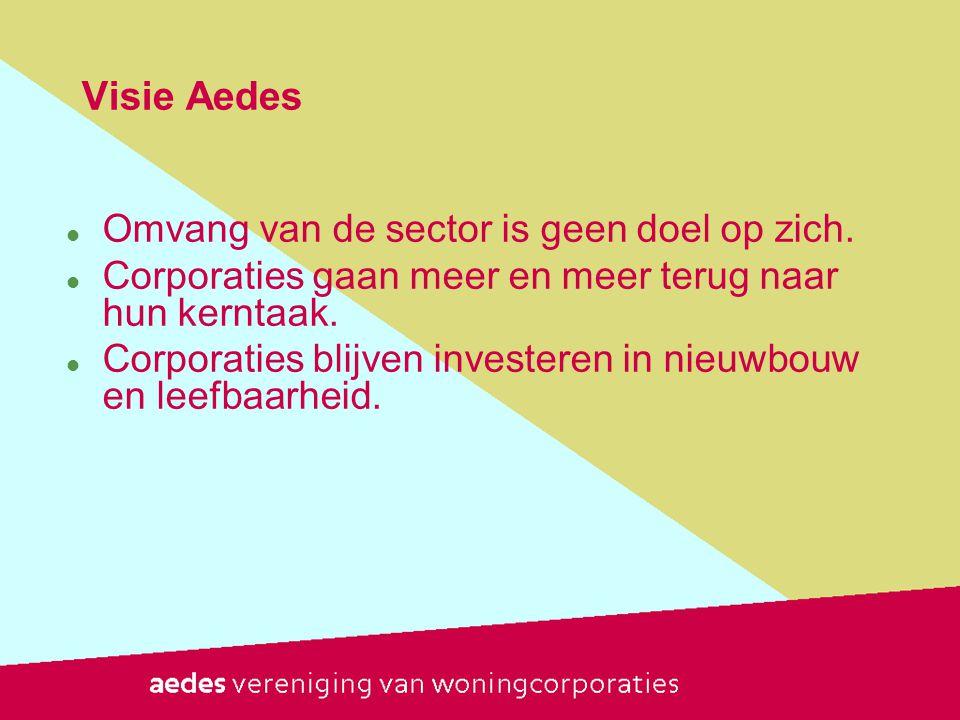 Visie Aedes  Omvang van de sector is geen doel op zich.