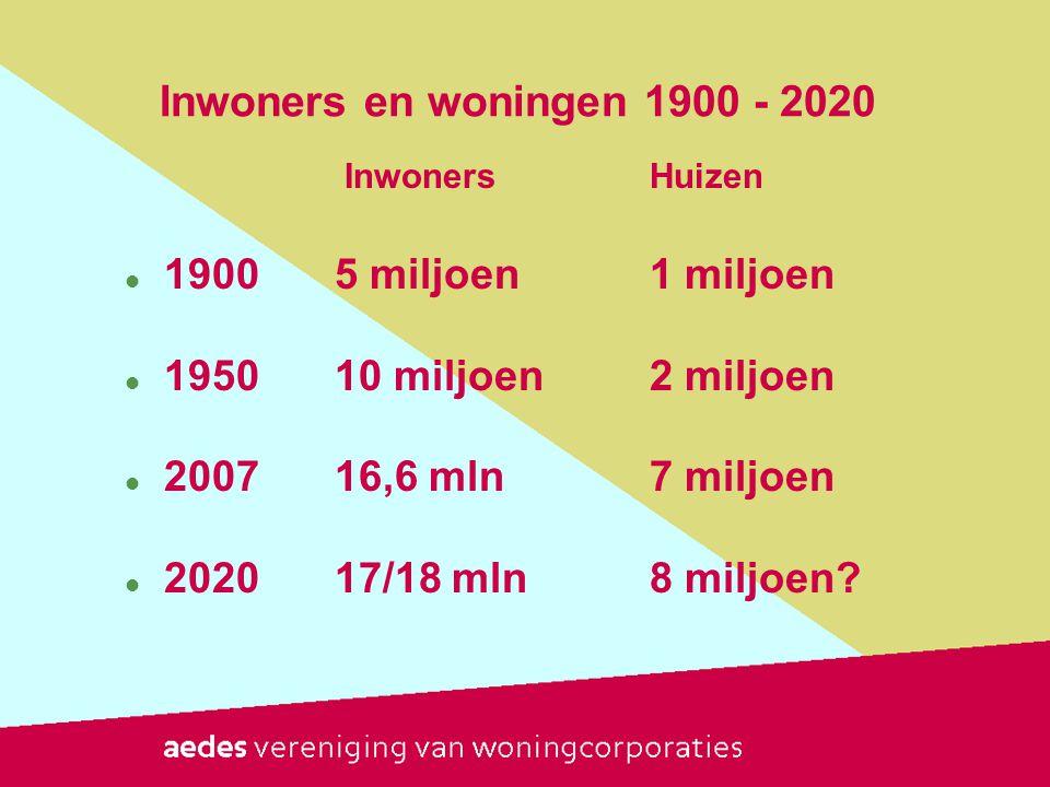 1950 – 2011  Van 10 miljoen naar 16,7 miljoen inwoners  Van 2 miljoen naar 7,1 miljoen huizen  Kwaliteit Nederlandse huisvesting  Mede dankzij woningcorporaties!