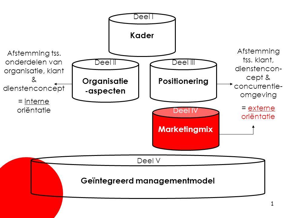 1 Kader Deel I Positionering Deel III Organisatie -aspecten Deel II Afstemming tss. onderdelen van organisatie, klant & dienstenconcept = interne orië