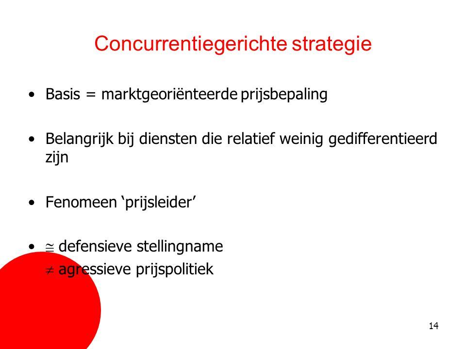 14 Concurrentiegerichte strategie •Basis = marktgeoriënteerde prijsbepaling •Belangrijk bij diensten die relatief weinig gedifferentieerd zijn •Fenome