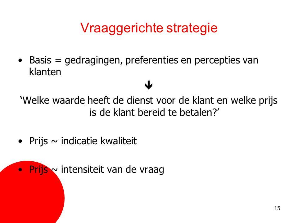 15 Vraaggerichte strategie •Basis = gedragingen, preferenties en percepties van klanten  'Welke waarde heeft de dienst voor de klant en welke prijs i