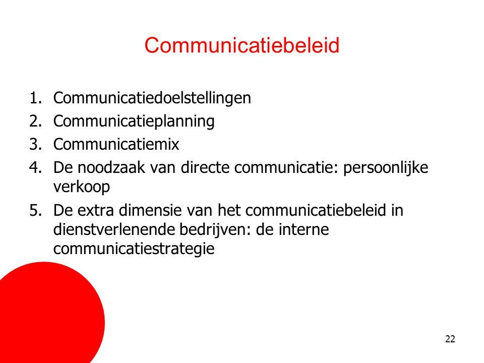 22 Communicatiebeleid 1.Communicatiedoelstellingen 2.Communicatieplanning 3.Communicatiemix 4.De noodzaak van directe communicatie: persoonlijke verko