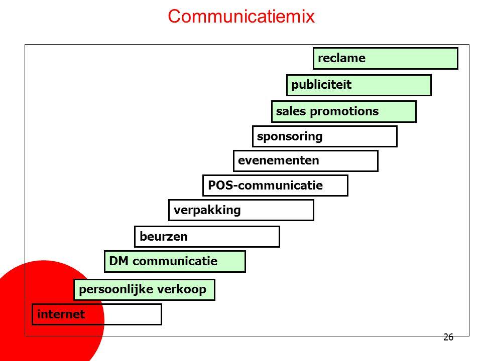 26 Communicatiemix internet persoonlijke verkoop DM communicatie beurzen verpakking POS-communicatie evenementen sponsoring sales promotions publicite