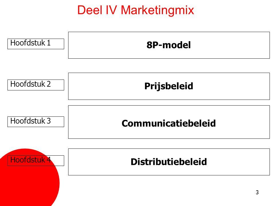 34 Samenstelling van communicatiemix-instrumenten  Integratie - interactie – synergie Keuze o.b.v.