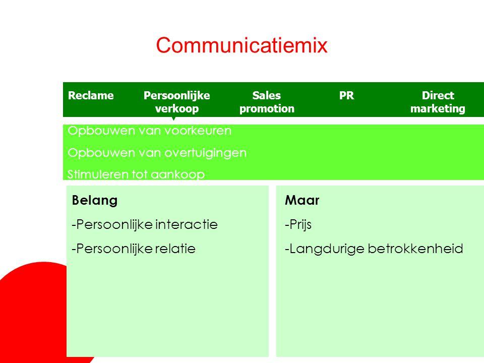 31 Communicatiemix ReclameSales promotion Persoonlijke verkoop PRDirect marketing Opbouwen van voorkeuren Opbouwen van overtuigingen Stimuleren tot aa