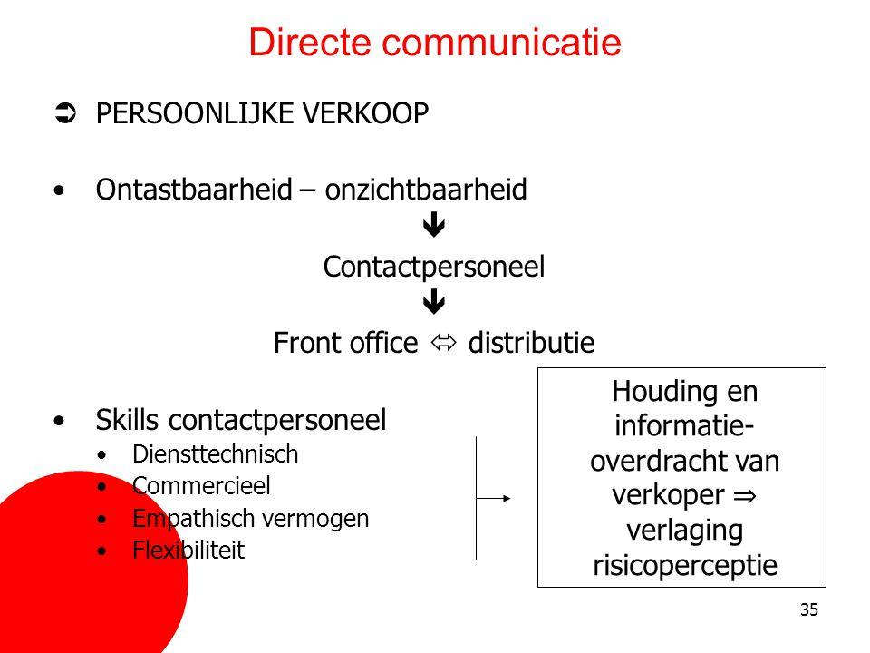 35 Directe communicatie  PERSOONLIJKE VERKOOP •Ontastbaarheid – onzichtbaarheid  Contactpersoneel  Front office  distributie •Skills contactperson