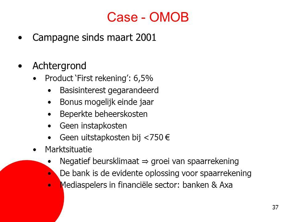 37 Case - OMOB •Campagne sinds maart 2001 •Achtergrond •Product 'First rekening': 6,5% •Basisinterest gegarandeerd •Bonus mogelijk einde jaar •Beperkt