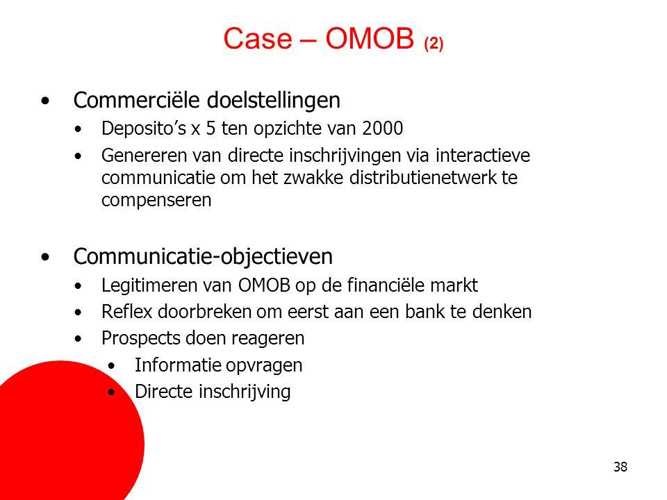 38 Case – OMOB (2) •Commerciële doelstellingen •Deposito's x 5 ten opzichte van 2000 •Genereren van directe inschrijvingen via interactieve communicat