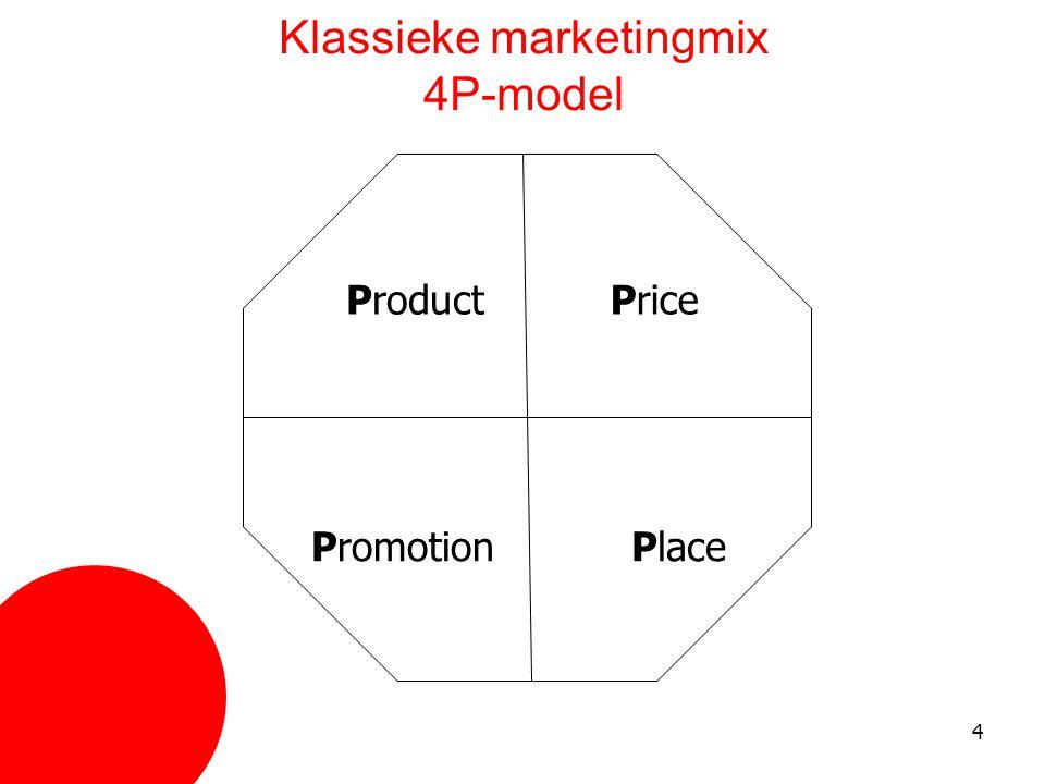 4 Klassieke marketingmix 4P-model Product PlacePromotion Price