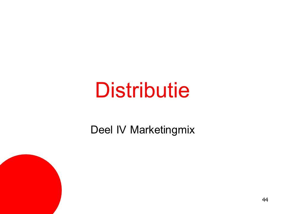 44 Distributie Deel IV Marketingmix