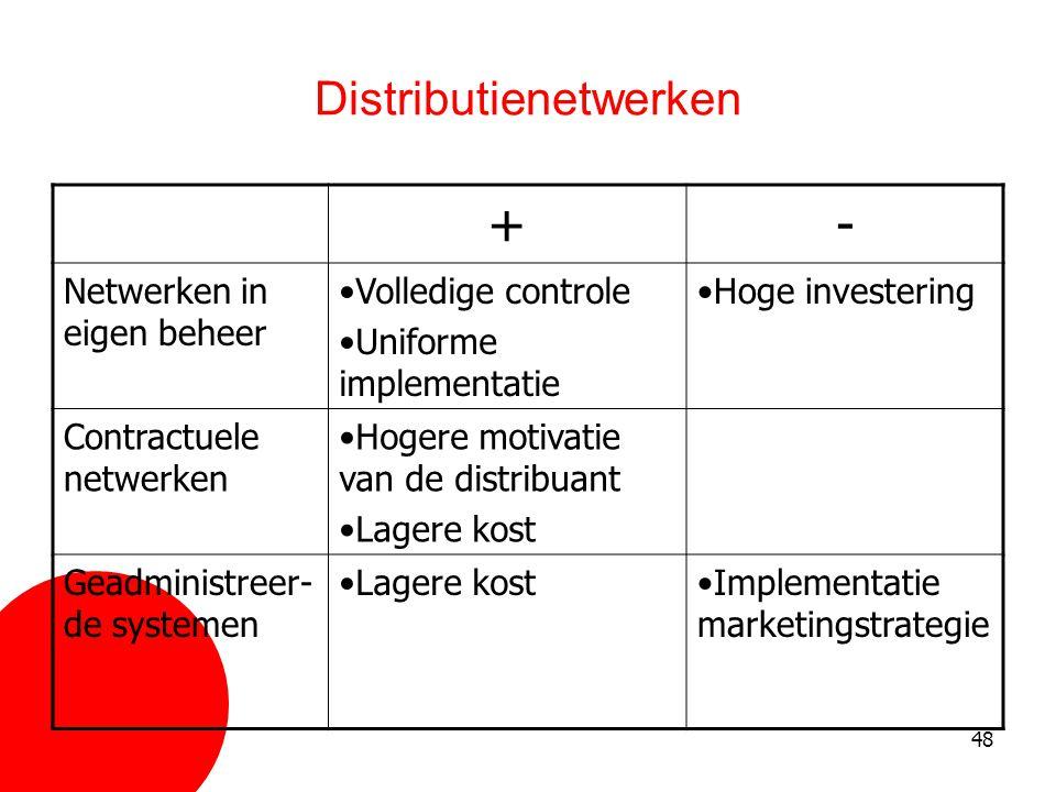 48 Distributienetwerken +- Netwerken in eigen beheer •Volledige controle •Uniforme implementatie •Hoge investering Contractuele netwerken •Hogere moti