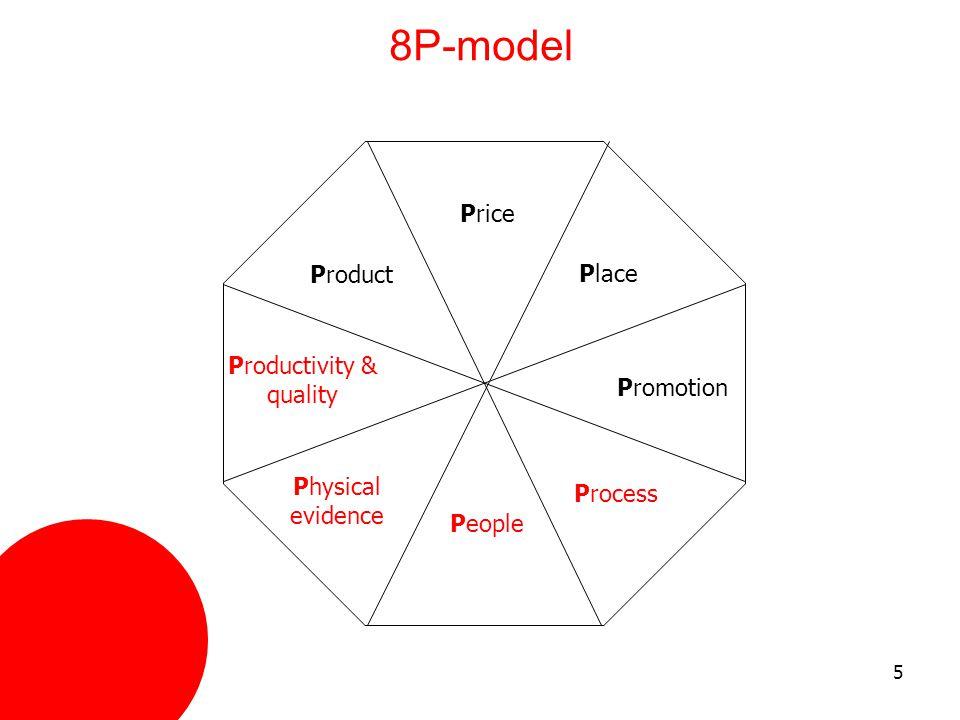 6 Management van productiviteit & kwaliteit kwaliteitproductiviteit Betere opleiding Kwaliteit/kwantiteit Klant stimuleren om een deel van de taken over te nemen Flexibiliteit versterken/vraag sturen Apparatuur en standaardisering