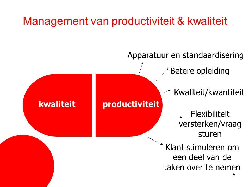 6 Management van productiviteit & kwaliteit kwaliteitproductiviteit Betere opleiding Kwaliteit/kwantiteit Klant stimuleren om een deel van de taken ov