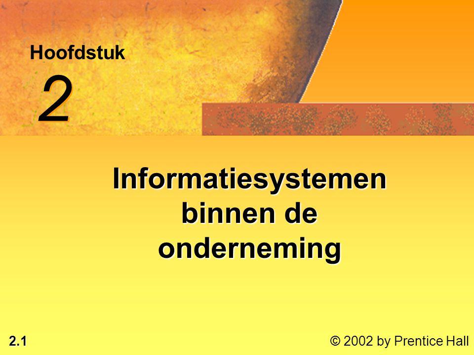 2.22 © 2002 by Prentice Hall Onderlinge relaties tussen systemen Management-ondersteunendesystemen Bedrijfs-Informatie-systemen Kennisverwerkings-systemen kantoorsystemen Transactie-Verwerkings-systemen Beslissings-ondersteunendesystemen