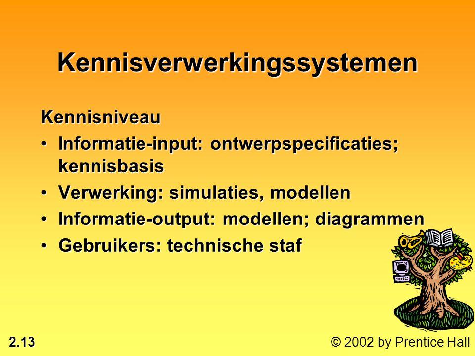 2.13 © 2002 by Prentice Hall Kennisniveau •Informatie-input: ontwerpspecificaties; kennisbasis •Verwerking: simulaties, modellen •Informatie-output: m