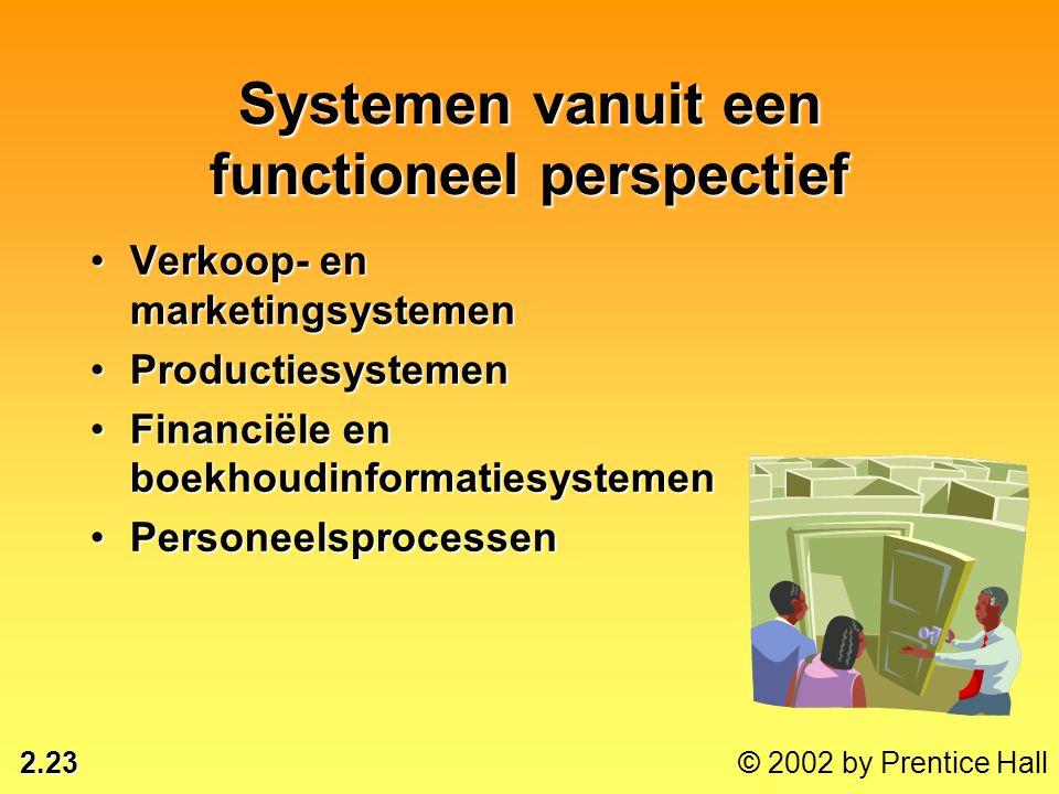 2.23 © 2002 by Prentice Hall Systemen vanuit een functioneel perspectief •Verkoop- en marketingsystemen •Productiesystemen •Financiële en boekhoudinfo