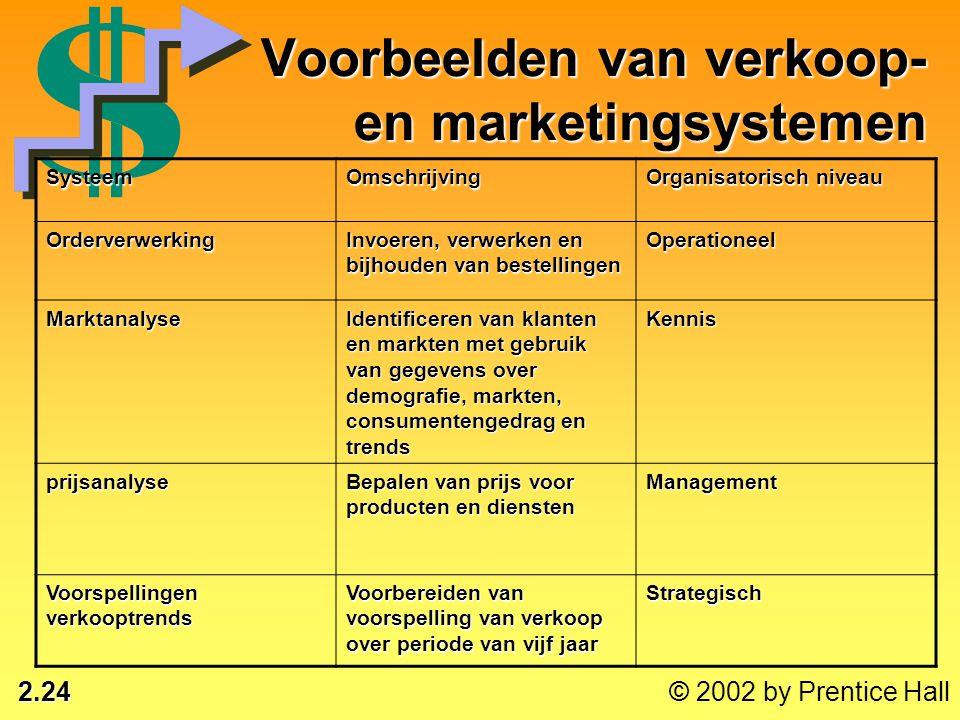 2.24 © 2002 by Prentice Hall Voorbeelden van verkoop- en marketingsystemen SysteemOmschrijving Organisatorisch niveau Orderverwerking Invoeren, verwer