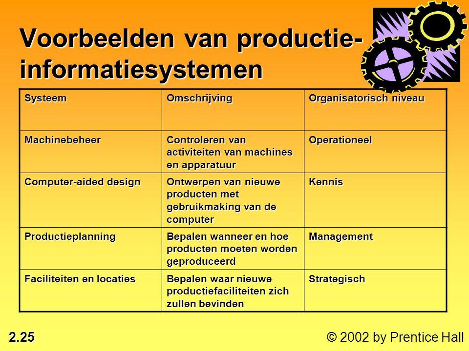 2.25 © 2002 by Prentice Hall Voorbeelden van productie- informatiesystemen SysteemOmschrijving Organisatorisch niveau Machinebeheer Controleren van ac