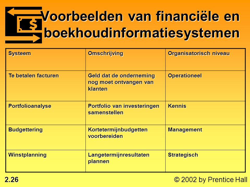 2.26 © 2002 by Prentice Hall Voorbeelden van financiële en boekhoudinformatiesystemen SysteemOmschrijving Organisatorisch niveau Te betalen facturen G