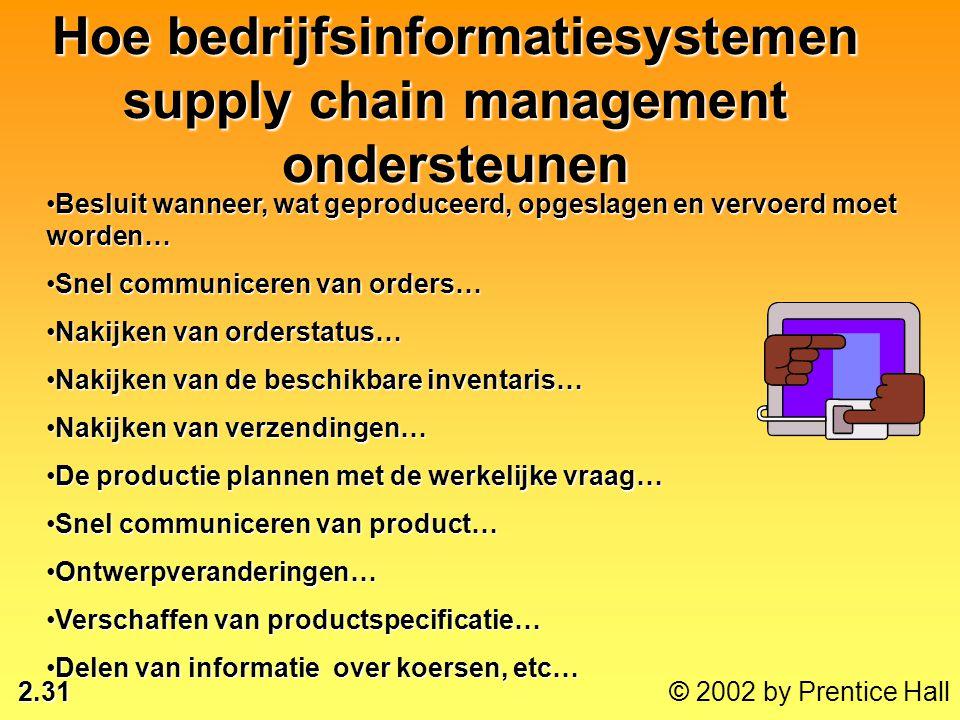 2.31 © 2002 by Prentice Hall Hoe bedrijfsinformatiesystemen supply chain management ondersteunen •Besluit wanneer, wat geproduceerd, opgeslagen en ver