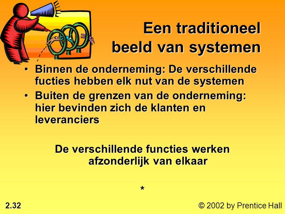 2.32 © 2002 by Prentice Hall Een traditioneel beeld van systemen •Binnen de onderneming: De verschillende fucties hebben elk nut van de systemen •Buit