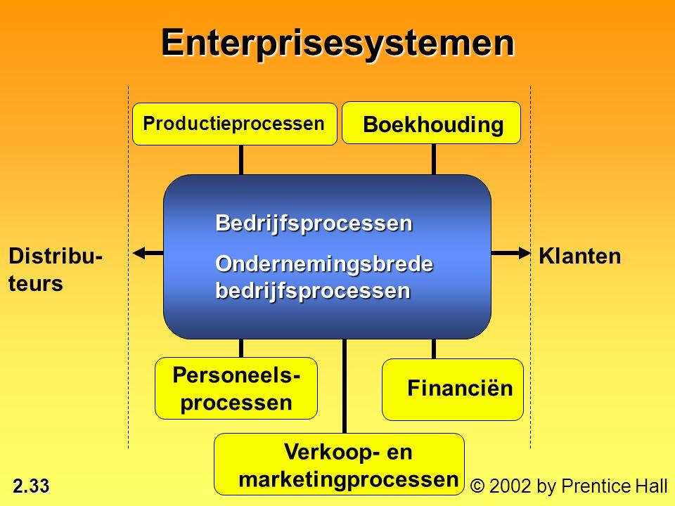 2.33 © 2002 by Prentice Hall Verkoop- en marketingprocessen Boekhouding Financiën Productieprocessen Personeels- processen Enterprisesystemen Bedrijfs