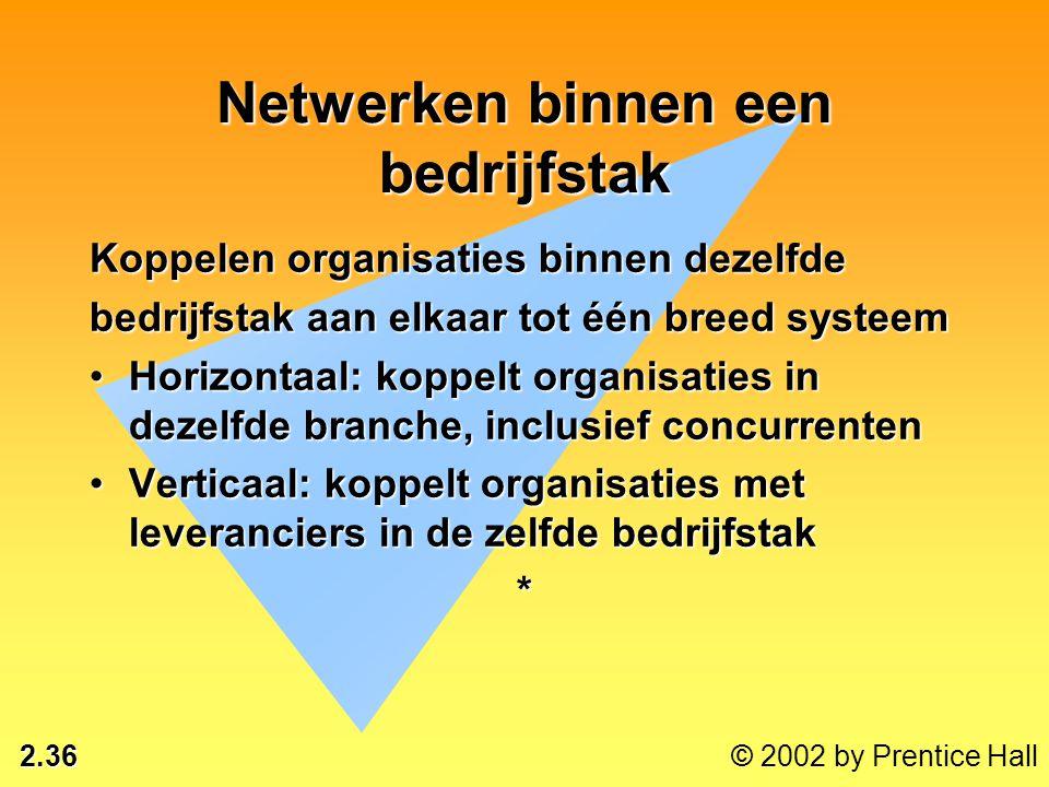 2.36 © 2002 by Prentice Hall Netwerken binnen een bedrijfstak Koppelen organisaties binnen dezelfde bedrijfstak aan elkaar tot één breed systeem •Hori