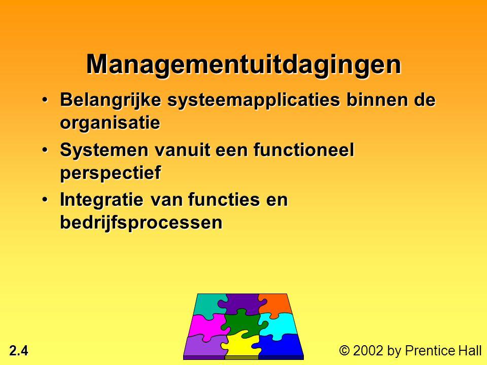 2.4 Managementuitdagingen •Belangrijke systeemapplicaties binnen de organisatie •Systemen vanuit een functioneel perspectief •Integratie van functies