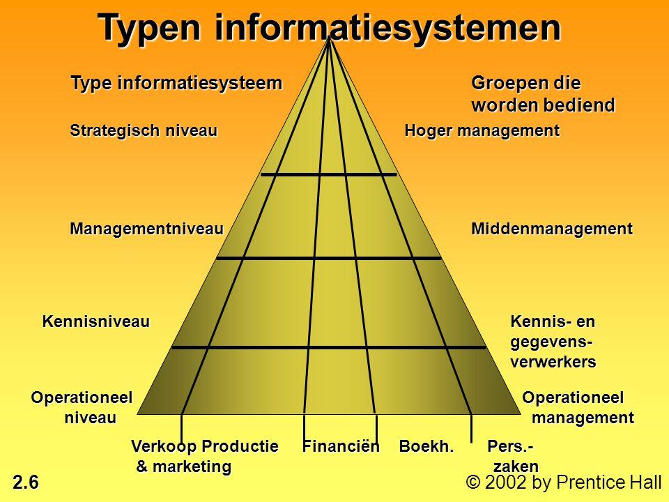 2.6 © 2002 by Prentice Hall Typen informatiesystemen Type informatiesysteem Groepen die worden bediend Strategisch niveau Hoger management Managementn