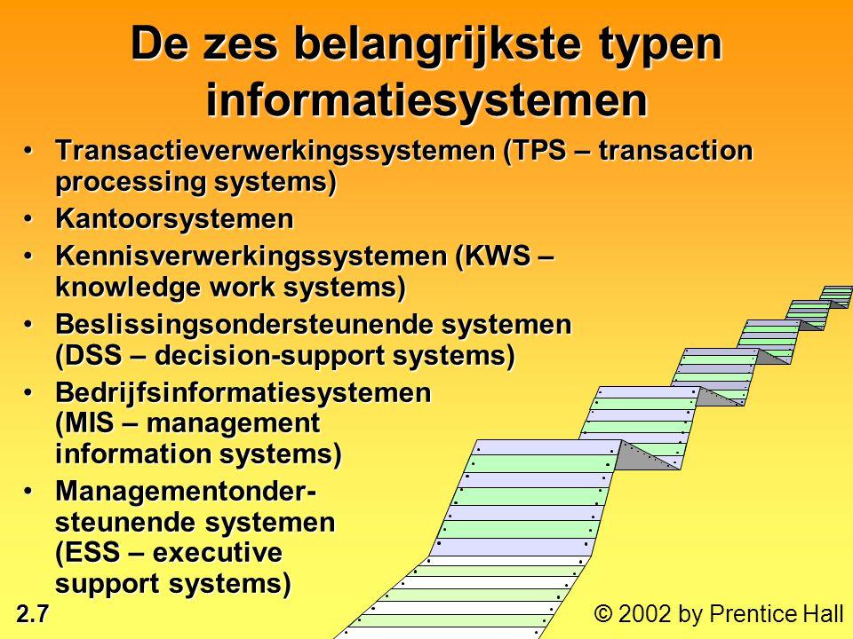 2.7 © 2002 by Prentice Hall De zes belangrijkste typen informatiesystemen •Transactieverwerkingssystemen (TPS – transaction processing systems) •Kanto
