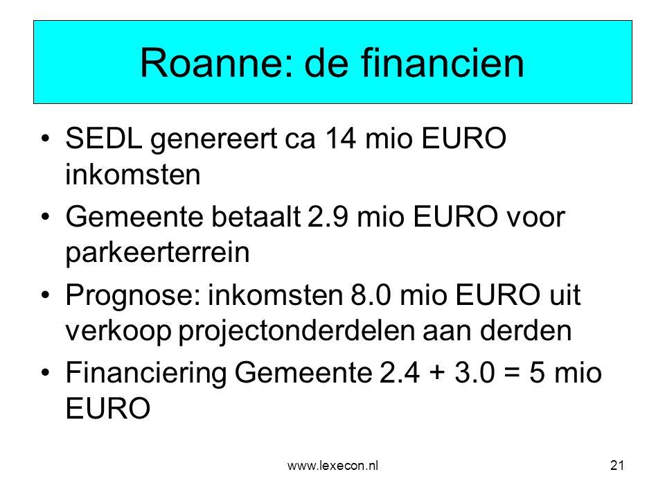 www.lexecon.nl21 Roanne: de financien •SEDL genereert ca 14 mio EURO inkomsten •Gemeente betaalt 2.9 mio EURO voor parkeerterrein •Prognose: inkomsten