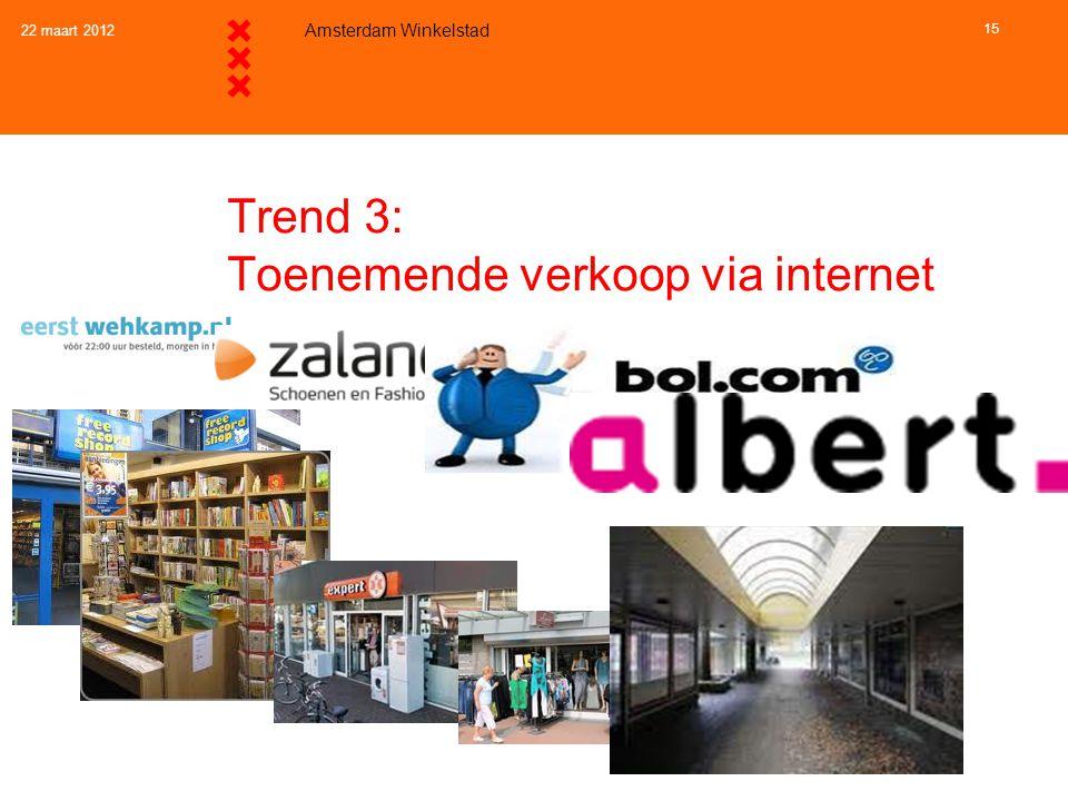 22 maart 2012 Amsterdam Winkelstad 15 Trend 3: Toenemende verkoop via internet