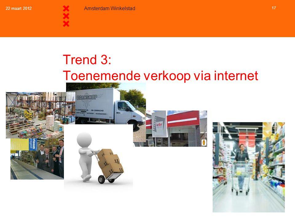 22 maart 2012 Amsterdam Winkelstad 17 Trend 3: Toenemende verkoop via internet