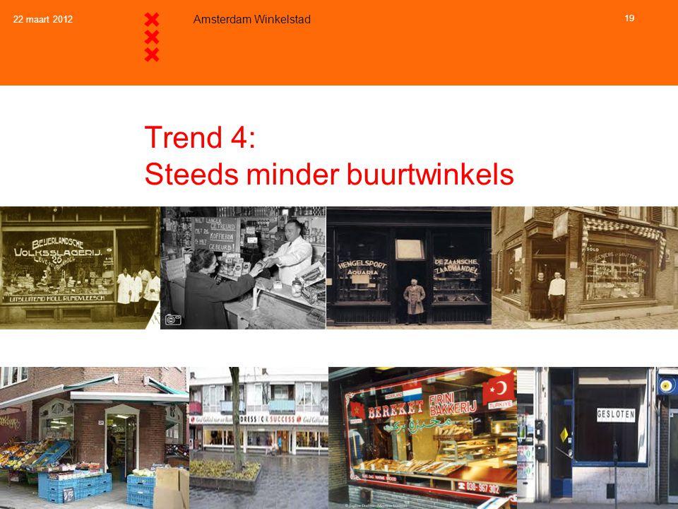 22 maart 2012 Amsterdam Winkelstad 19 Trend 4: Steeds minder buurtwinkels