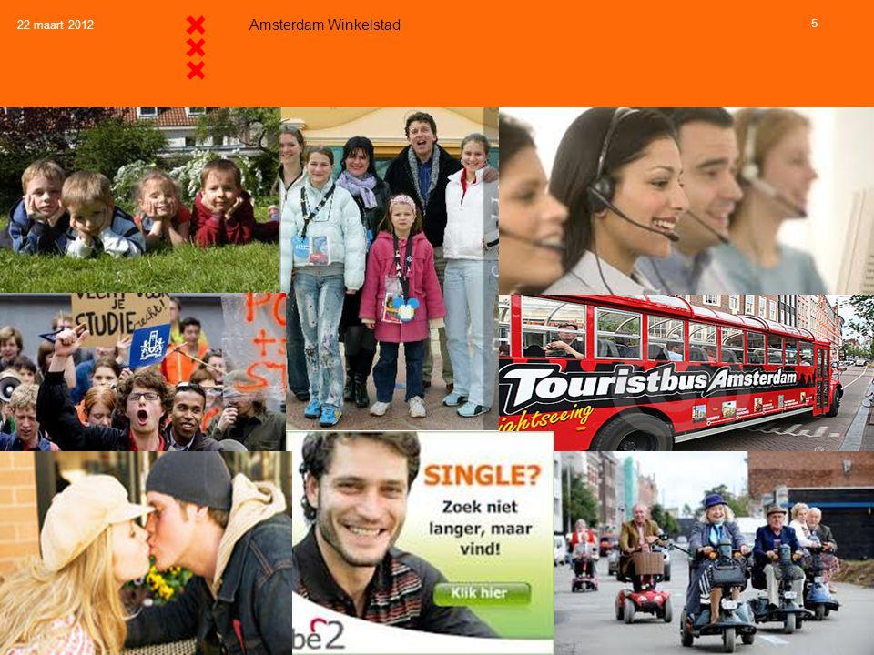 22 maart 2012 Amsterdam Winkelstad 5 Trend 1: Behoefte aan verschillende winkelgebiedkwaliteiten