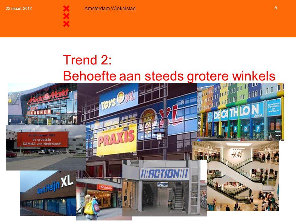 22 maart 2012 Amsterdam Winkelstad 8 Trend 2: Behoefte aan steeds grotere winkels