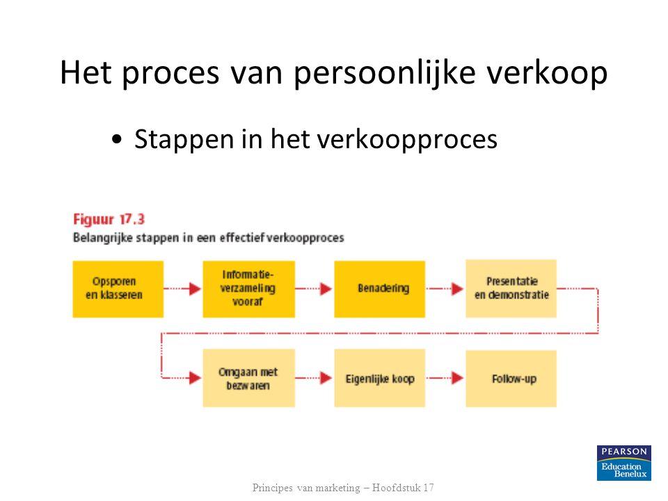 Het proces van persoonlijke verkoop •Stappen in het verkoopproces Principes van marketing – Hoofdstuk 17