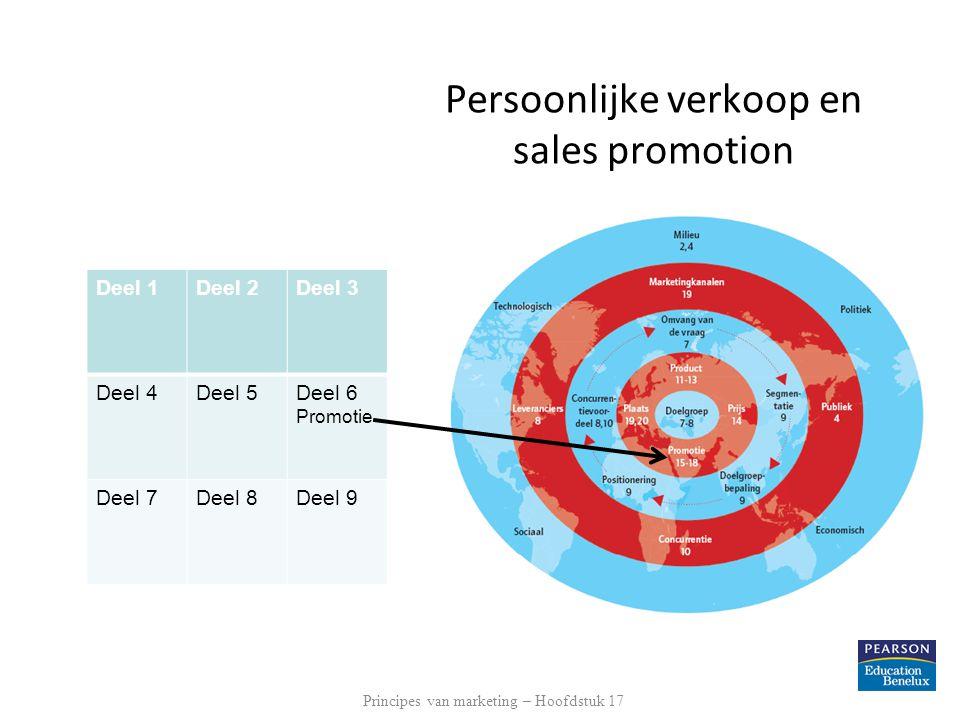 Persoonlijke verkoop en sales promotion Deel 1Deel 2Deel 3 Deel 4Deel 5Deel 6 Promotie Deel 7Deel 8Deel 9 Principes van marketing – Hoofdstuk 17